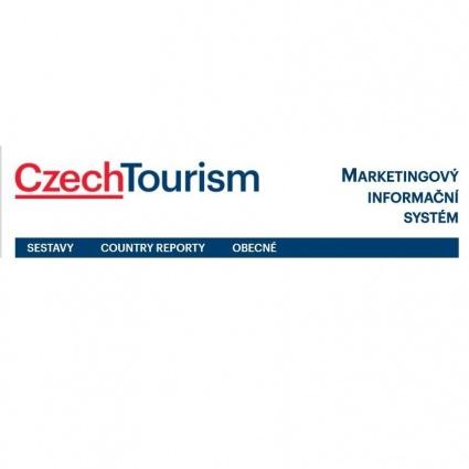 Agentura Czechtourism spravuje MIS